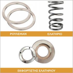 Αντιτριβικό Κιτ Εxtreme Anti-friction kit | AK 550 & TL 500